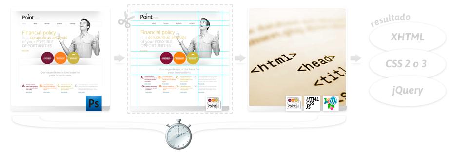 proceso de conversión PSD a XHTML